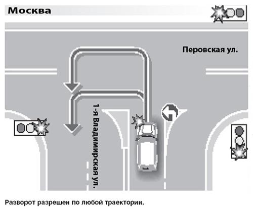 Разъезд на перекрёстке